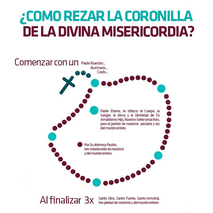 Terço da Divina Misericórdia em espanhol