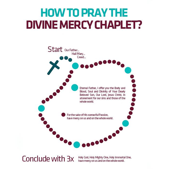 Terço da Divina Misericórdia em inglês