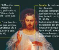 Infográfico de Jesus Misericordioso